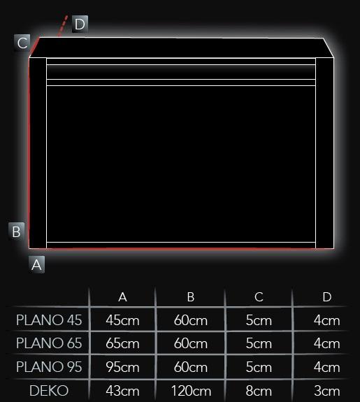 Rozmiar paneli grzewczych serii Plano